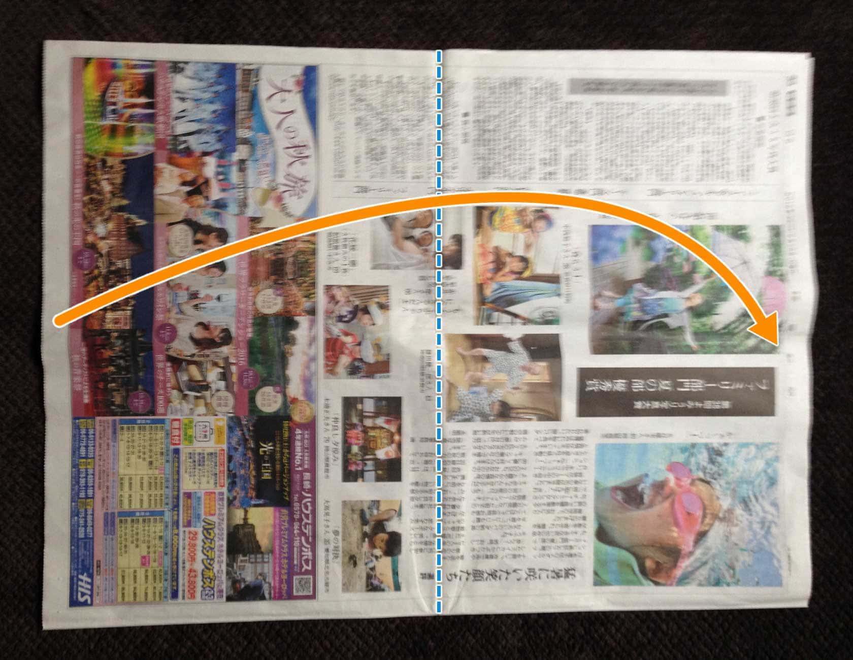 新聞紙で作る万能タイプゴミ箱:ステップ2