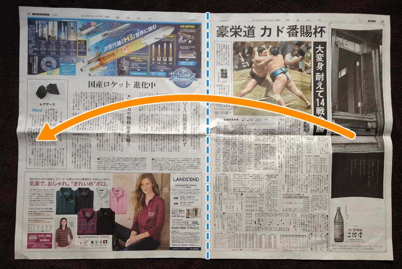 新聞紙で作る万能深型タイプゴミ箱:ステップ1