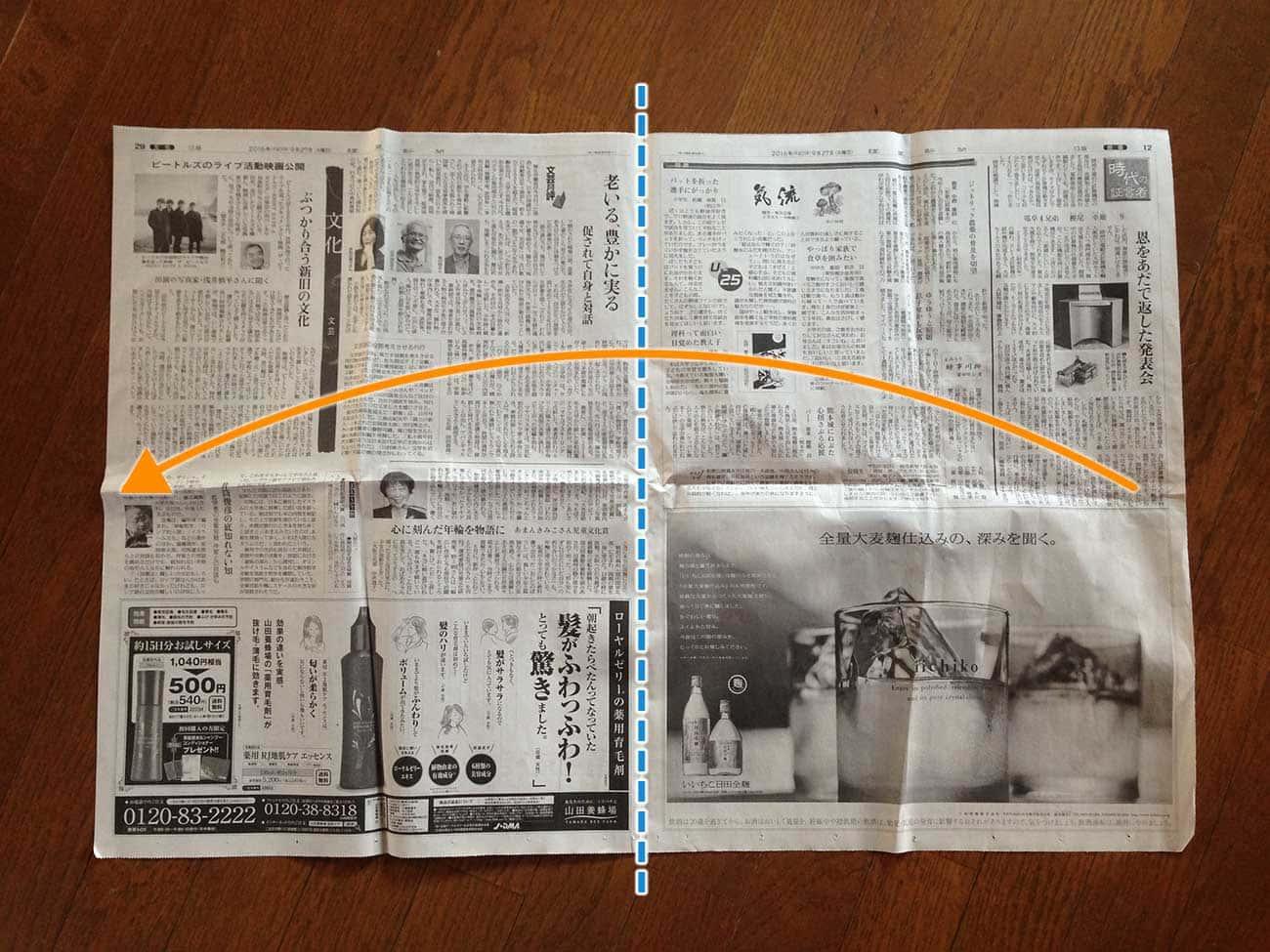 新聞紙で作るキッチン用ゴミ箱:ステップ1