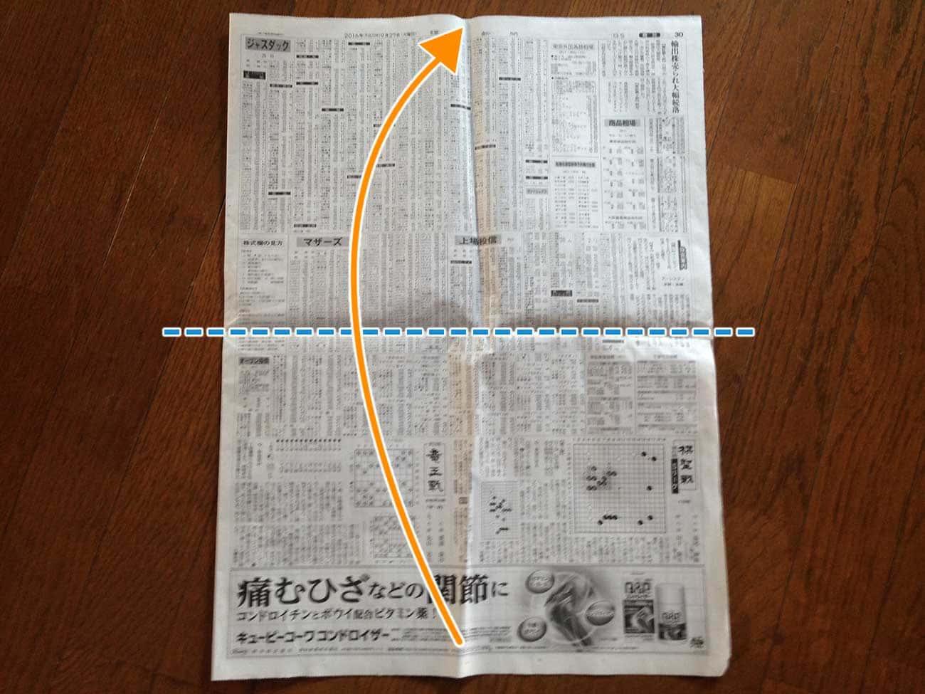 新聞紙で作るキッチン用ゴミ箱:ステップ2