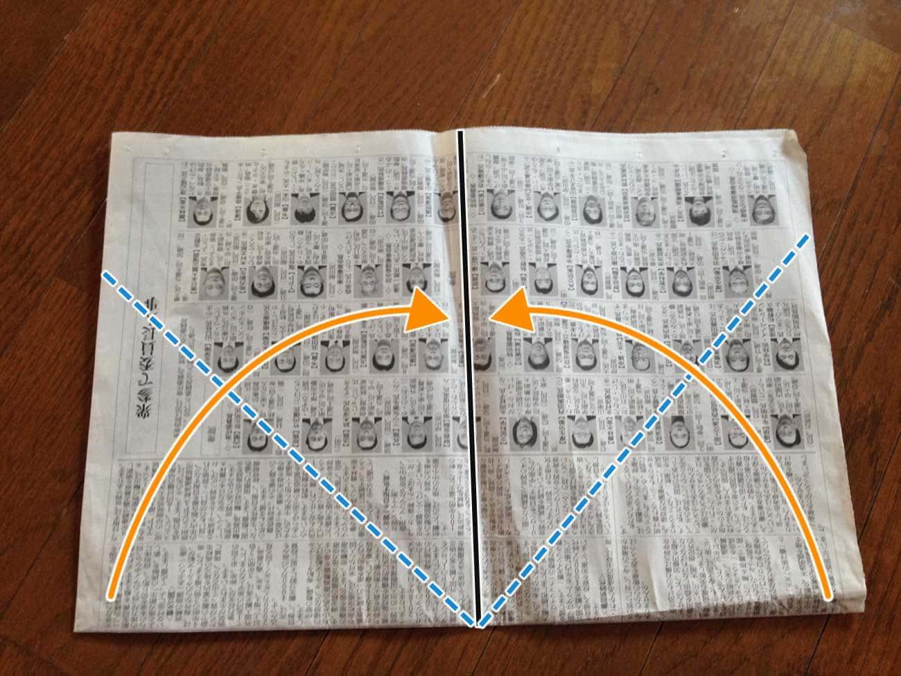 新聞紙で作るキッチン用ゴミ箱:ステップ3