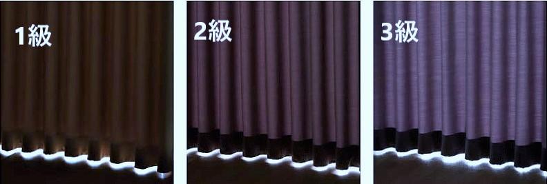 遮光カーテン 遮光1級 2級 3級 比較