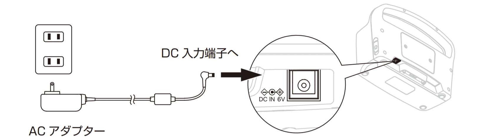 手元スピーカーaudio-technica AT-SP767TV ACアダプター