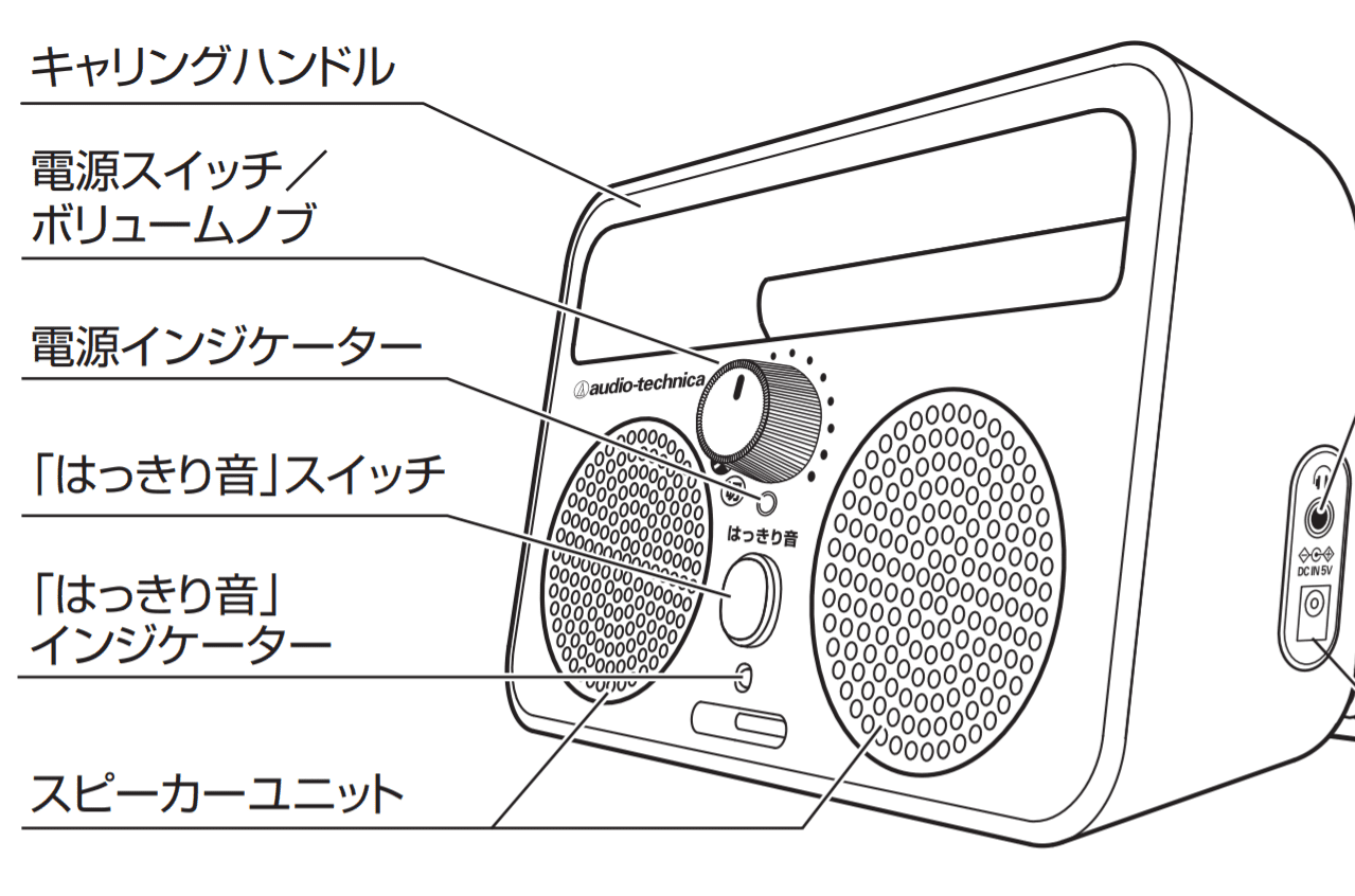 audio-technica AT-SP230TV 取扱説明書