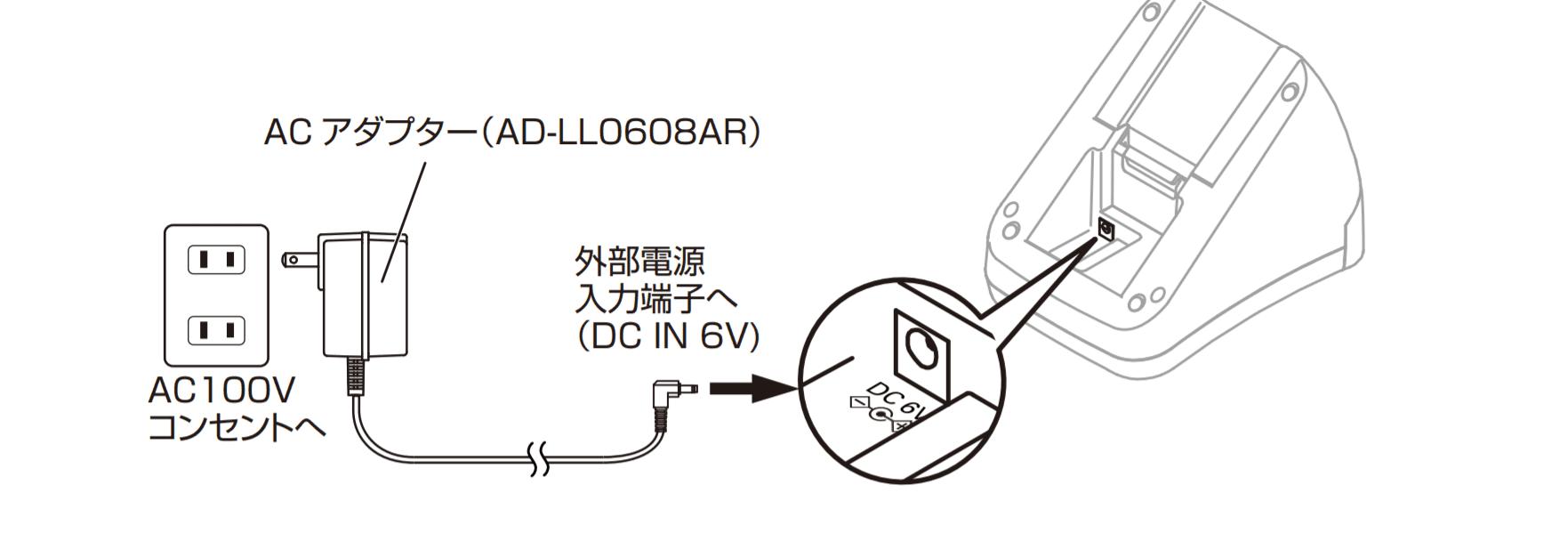 ACアダプターが使用できる手元スピーカー