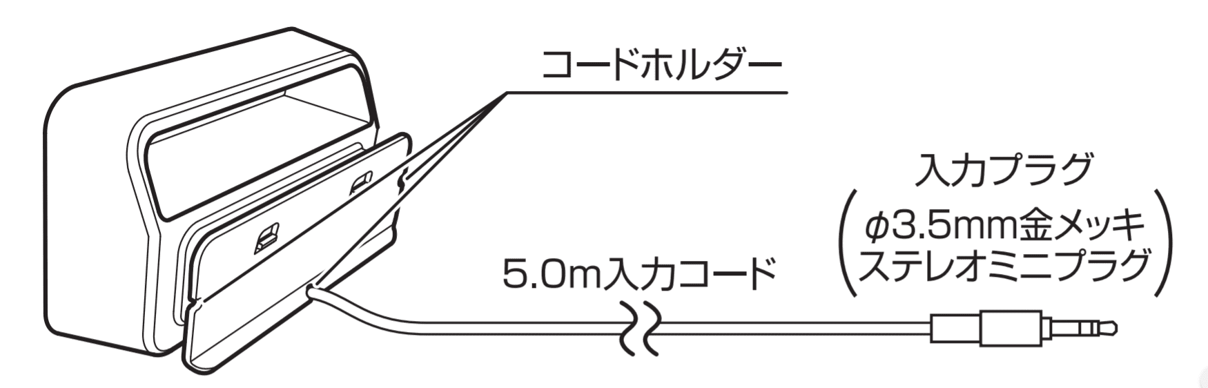オーディオテクニカ AT-SP230TV コード巻取り